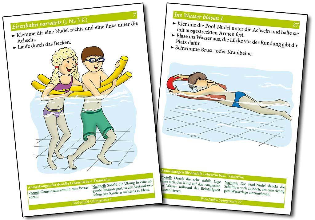 Schwimmen Karten