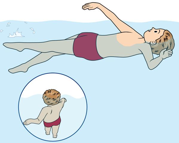Schritt-für-Schritt Rücken schwimmen