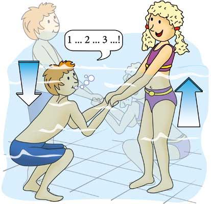Schulschwimmen Klasse 1 bis 3 Thema Tauchen